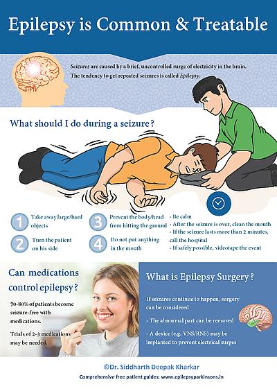 EpilepsyPosterThumbnail e1618585020763
