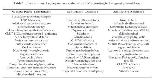 MetabolicCausesOfEpilepsy
