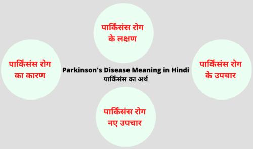 Parkinson's disease meaning in Hindi या पार्किंसंस का अर्थ